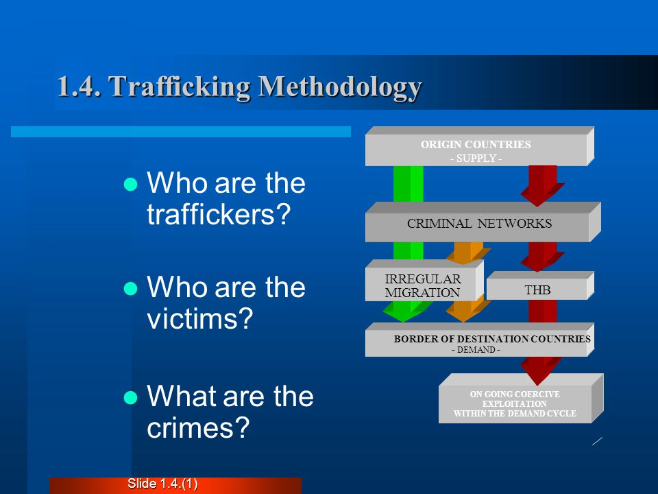 1.4. Trafficking Methodology Who are the traffickers.