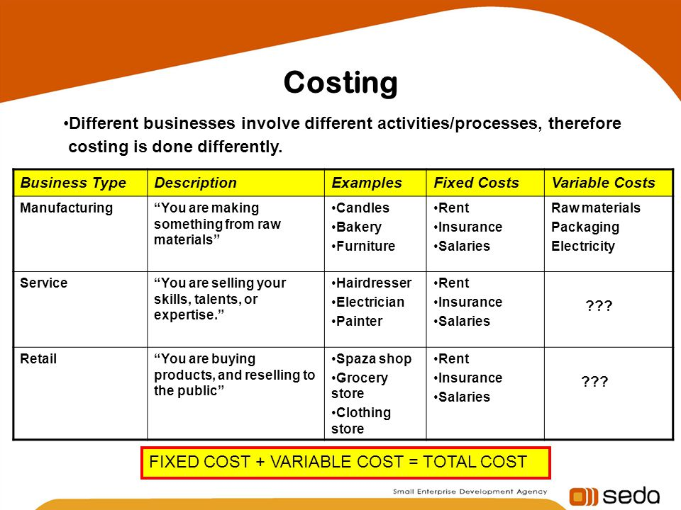 Costing Different businesses involve different activities/processes, therefore costing is done differently. Business TypeDescriptionExamplesFixed Cost