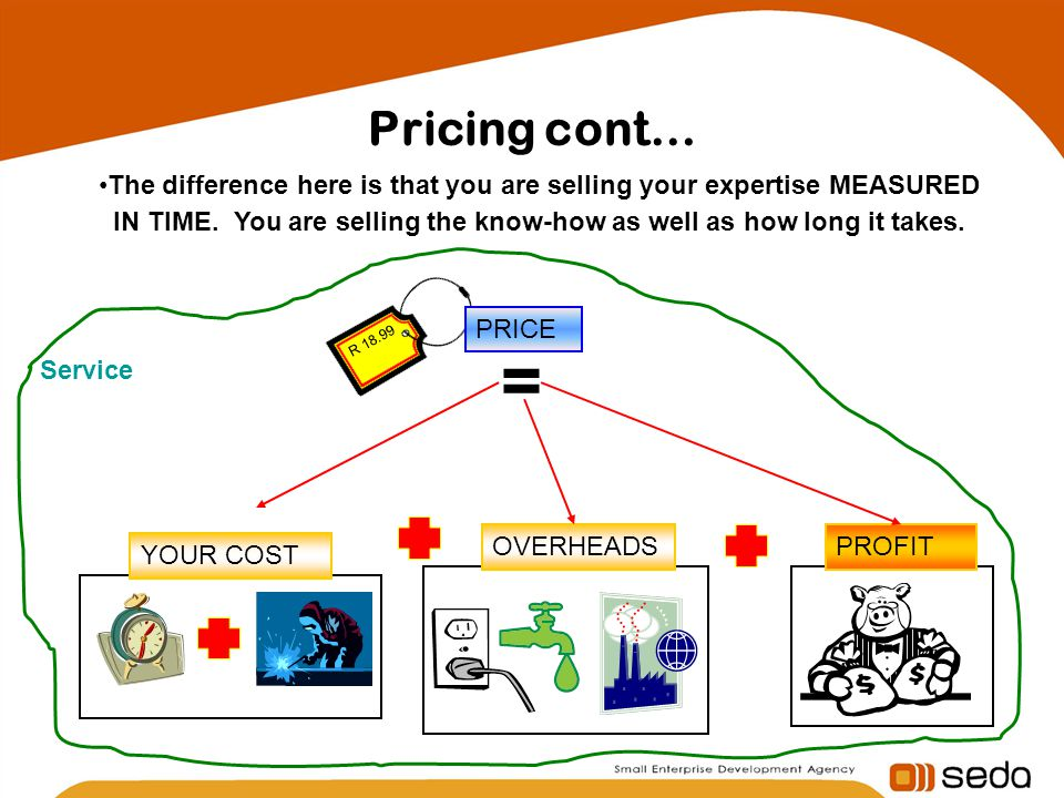 Pricing cont… The difference here is that you are selling your expertise MEASURED IN TIME. You are selling the know-how as well as how long it takes.