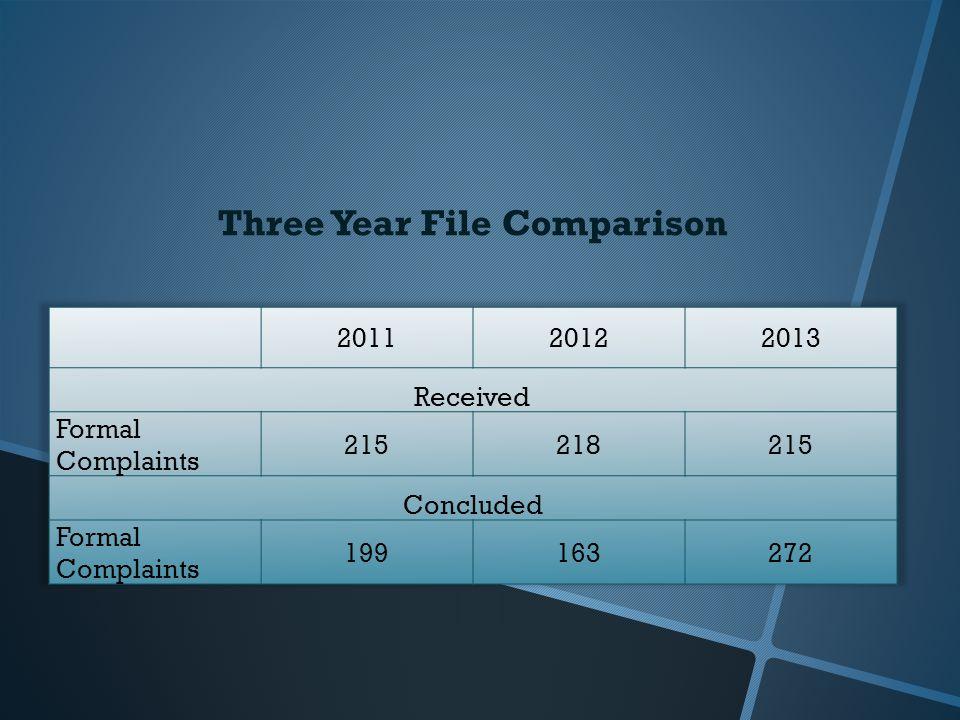 Three Year File Comparison