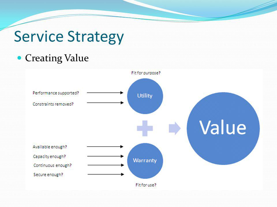 Service Strategy Creating Value