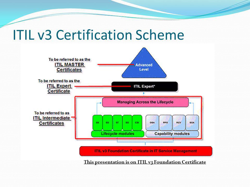 Overview Your purpose – Certification vs.