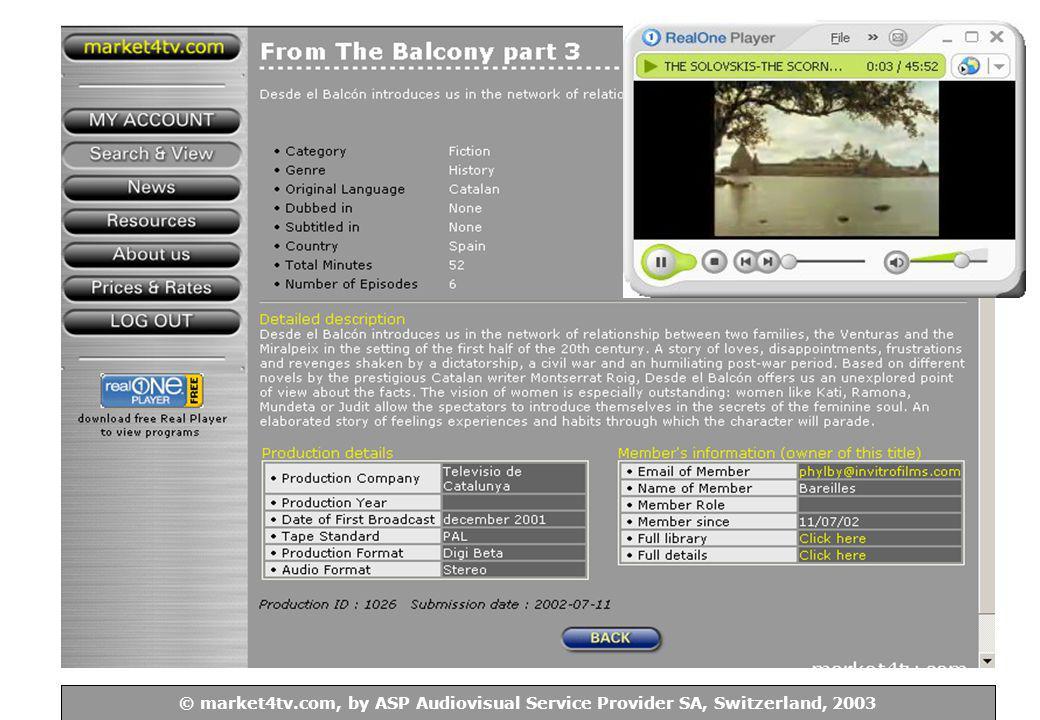 © ASP Audiovisual Service Provider SA, Switzerland, 2003 © market4tv.com, by ASP Audiovisual Service Provider SA, Switzerland, 2003 2b2.