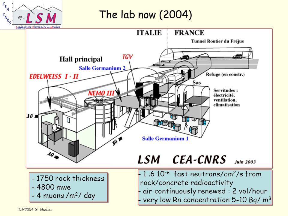 IDM2004 G.