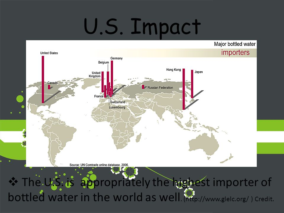 U.S. Impact The U.S. is appropriately the highest importer of bottled water in the world as well.