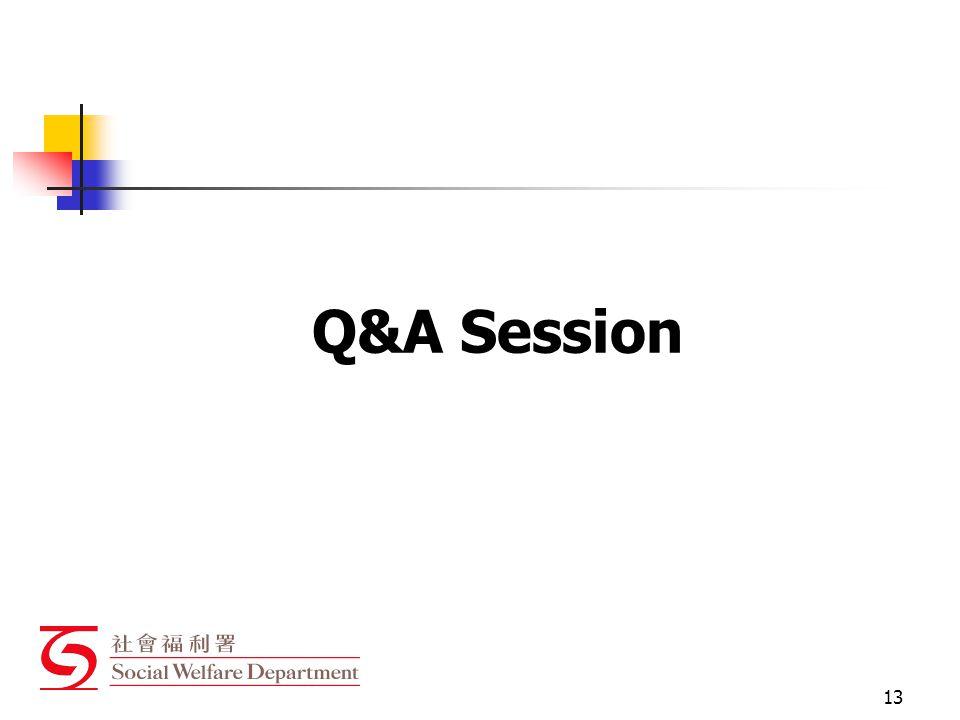 13 Q&A Session