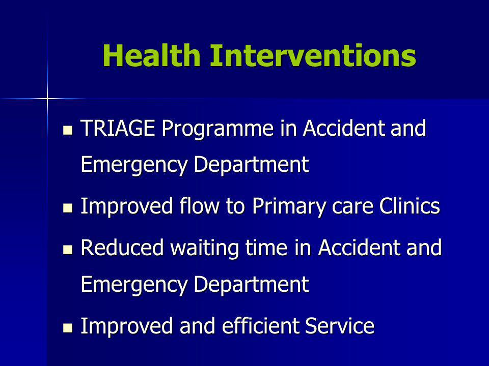 Health Interventions TRIAGE Programme in Accident and Emergency Department TRIAGE Programme in Accident and Emergency Department Improved flow to Primary care Clinics Improved flow to Primary care Clinics Reduced waiting time in Accident and Emergency Department Reduced waiting time in Accident and Emergency Department Improved and efficient Service Improved and efficient Service