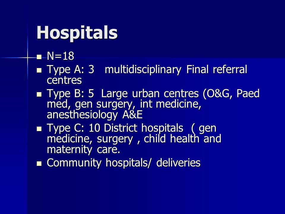 Hospitals N=18 N=18 Type A: 3 multidisciplinary Final referral centres Type A: 3 multidisciplinary Final referral centres Type B: 5 Large urban centres (O&G, Paed med, gen surgery, int medicine, anesthesiology A&E Type B: 5 Large urban centres (O&G, Paed med, gen surgery, int medicine, anesthesiology A&E Type C: 10 District hospitals ( gen medicine, surgery, child health and maternity care.