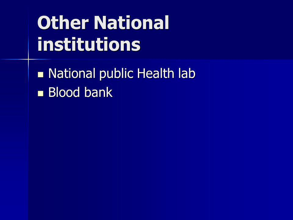 Other National institutions National public Health lab National public Health lab Blood bank Blood bank