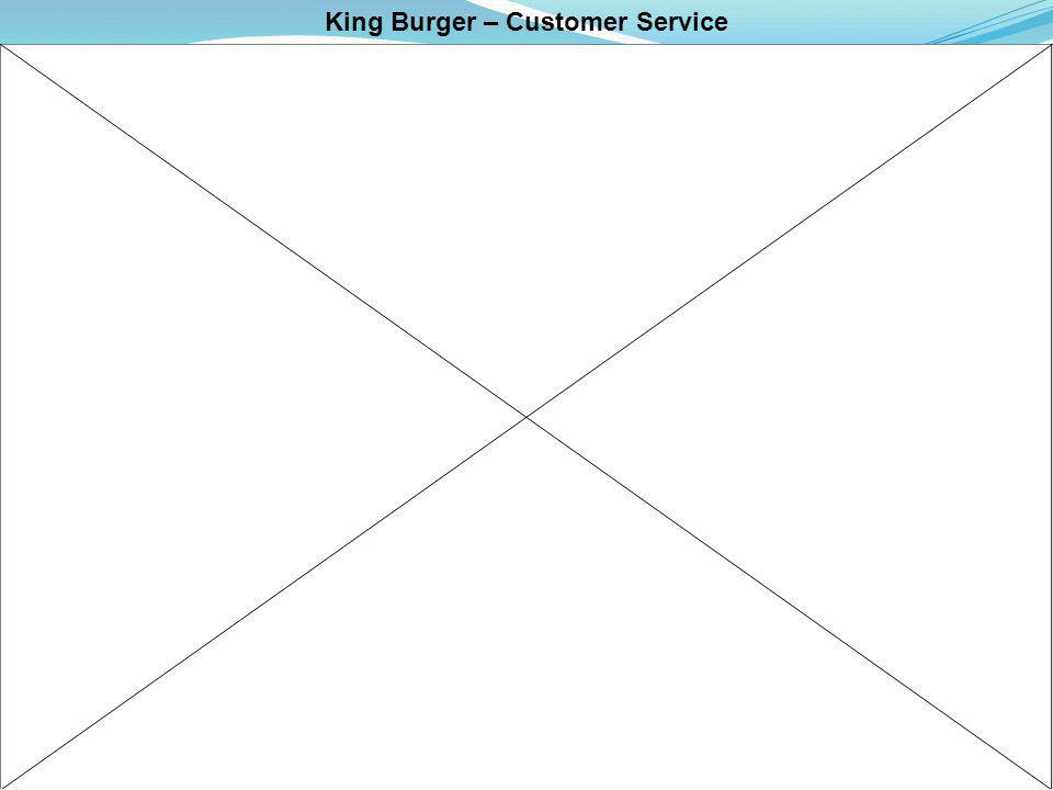 King Burger – Customer Service