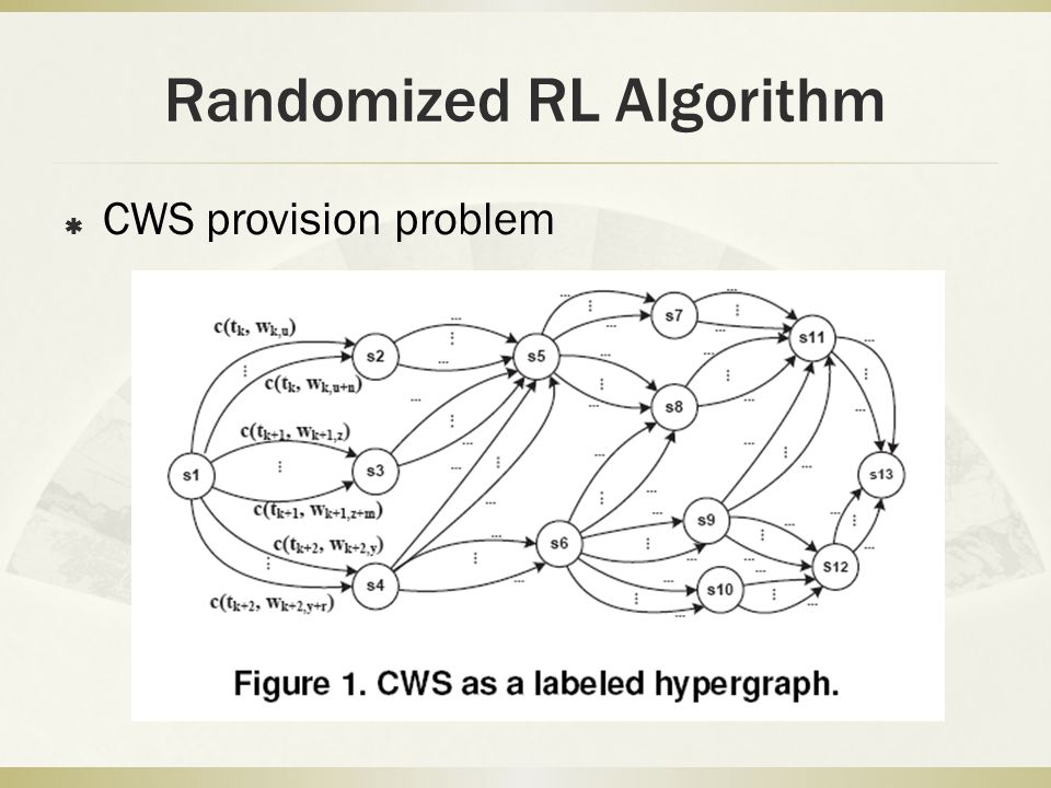 Randomized RL Algorithm CWS provision problem