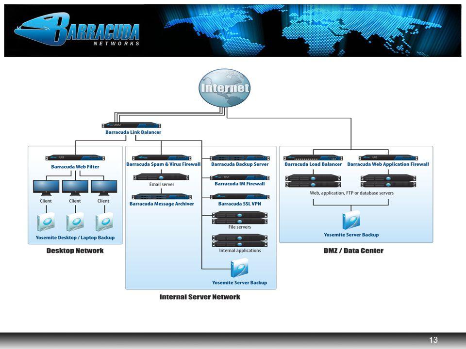 13 Barracuda Networks Confidential 13