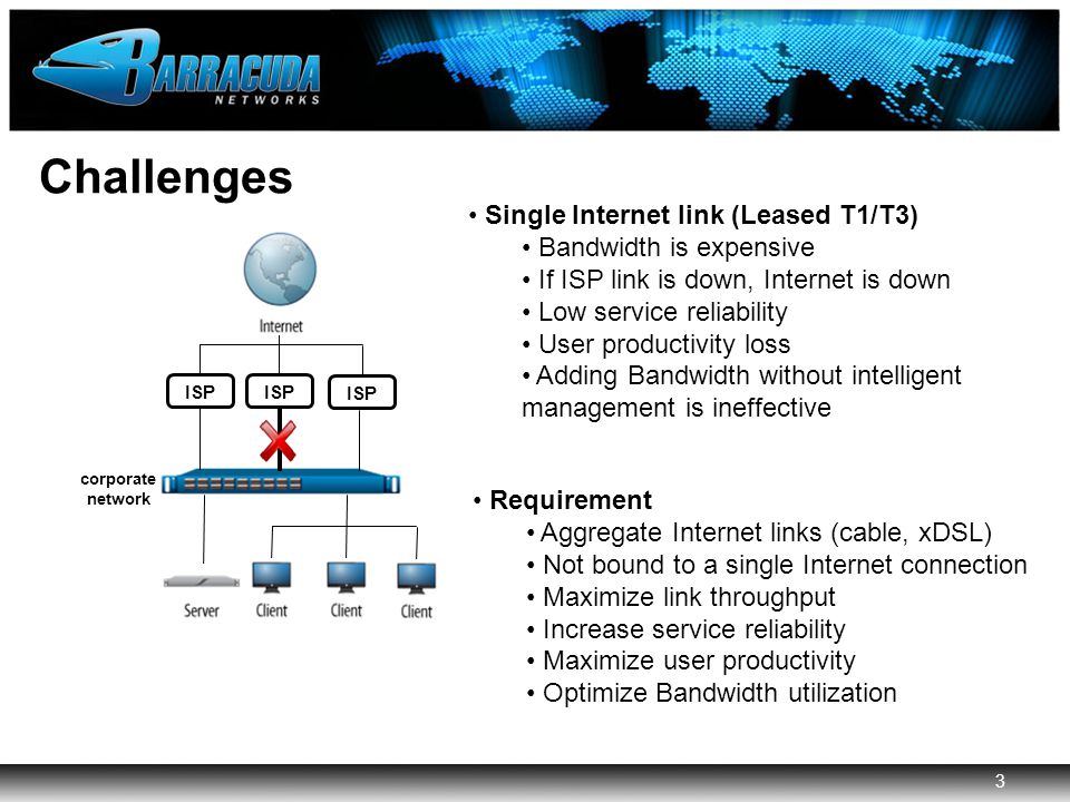3 Barracuda Networks Confidential 3 Challenges Single Internet link (Leased T1/T3) Bandwidth is expensive If ISP link is down, Internet is down Low service reliability User productivity loss Adding Bandwidth without intelligent management is ineffective corporate network Requirement Aggregate Internet links (cable, xDSL) Not bound to a single Internet connection Maximize link throughput Increase service reliability Maximize user productivity Optimize Bandwidth utilization ISP