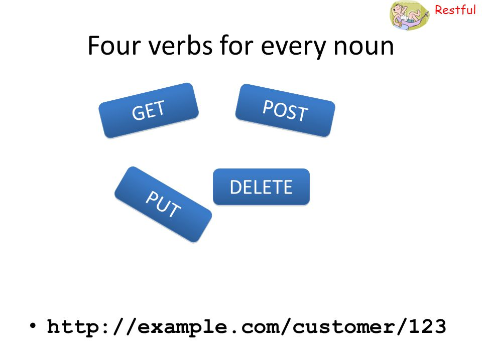 Restful Four verbs for every noun http://example.com/customer/123 GET POST PUT DELETE