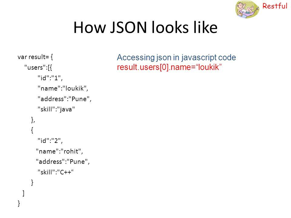 Restful How JSON looks like var result= {