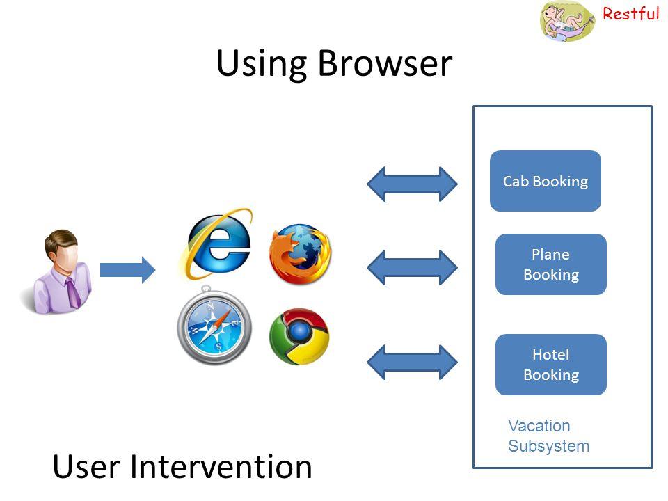Restful Enunciate Your Web service API Enunciate Your Web service API + Full HTML documentation + Client-side libraries