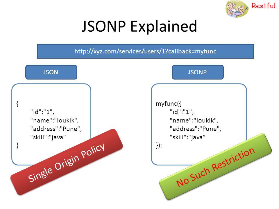 Restful JSONP Explained {