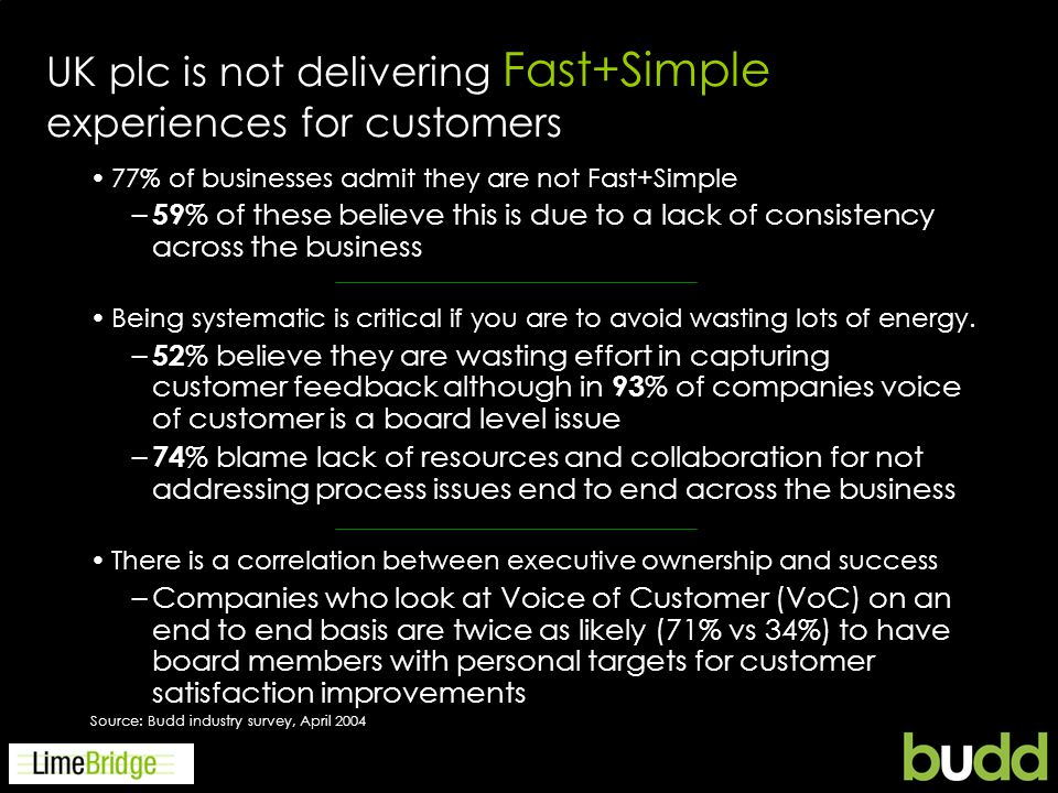 UK plc is not delivering Fast+Simple experiences for customers 77% of businesses admit they are not Fast+Simple – 59 % of these believe this is due to a lack of consistency across the business Being systematic is critical if you are to avoid wasting lots of energy.