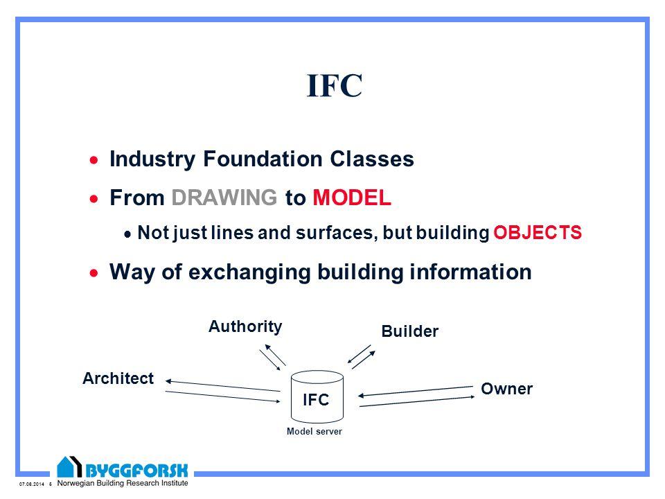 07.06.2014 6 IFC + IFD produkt modell Images from: Byggforsk, Olof Granlund, NBLN University of California, Stanford University Building design -Functional spec.