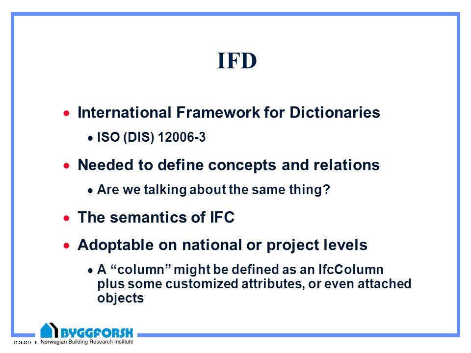 07.06.2014 10 Norsk! ?? English! IFD (BARBi) Communication Method? IFC Speaking