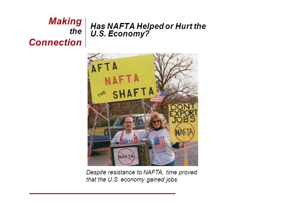 Has NAFTA Helped or Hurt the U.S. Economy.