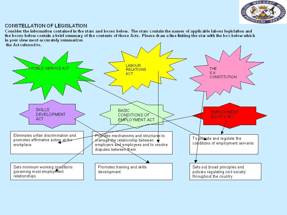 DIRECTORATE: LABOUR RELATIONS - KNOW YOUR RIGHTS WORKSHOP 30