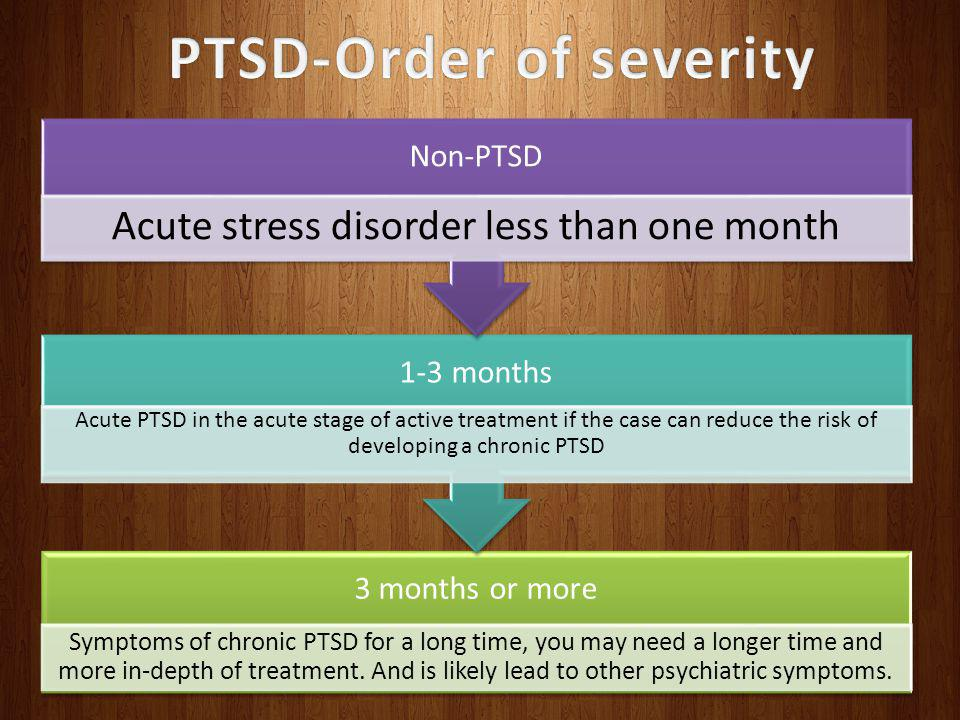 3 months or more Symptoms of chronic PTSD for a long time, you may need a longer time and more in-depth of treatment.