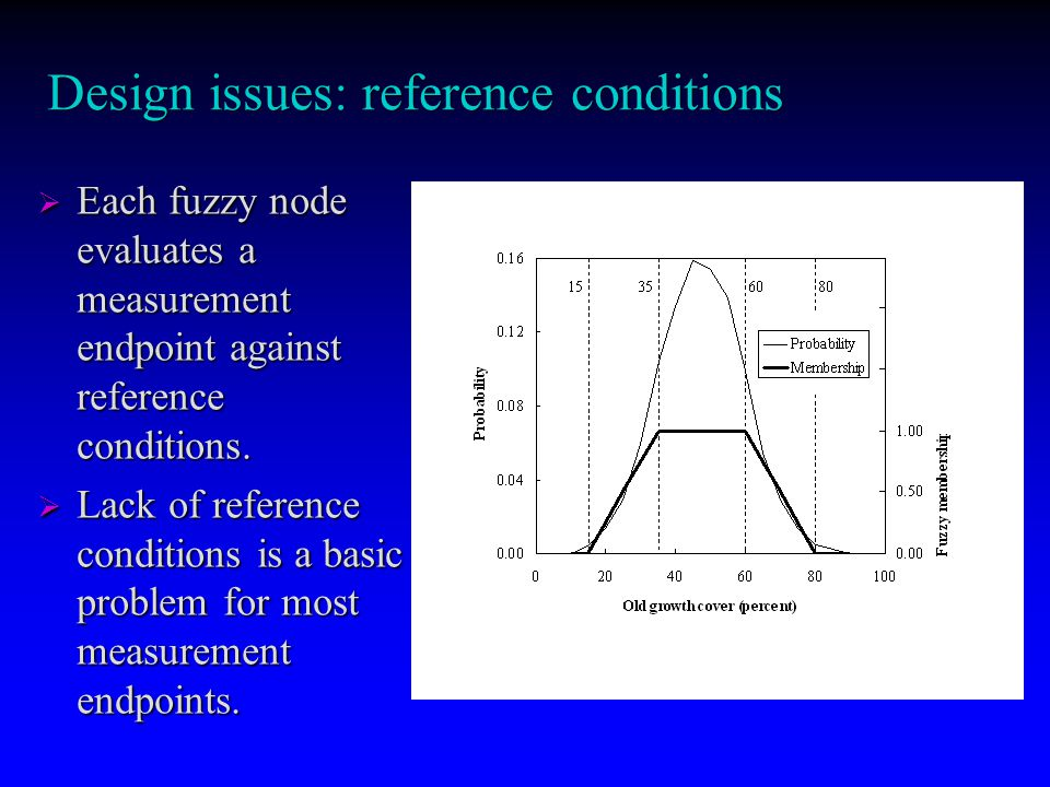 Design issues: reference conditions Each fuzzy node evaluates a measurement endpoint against reference conditions. Each fuzzy node evaluates a measure
