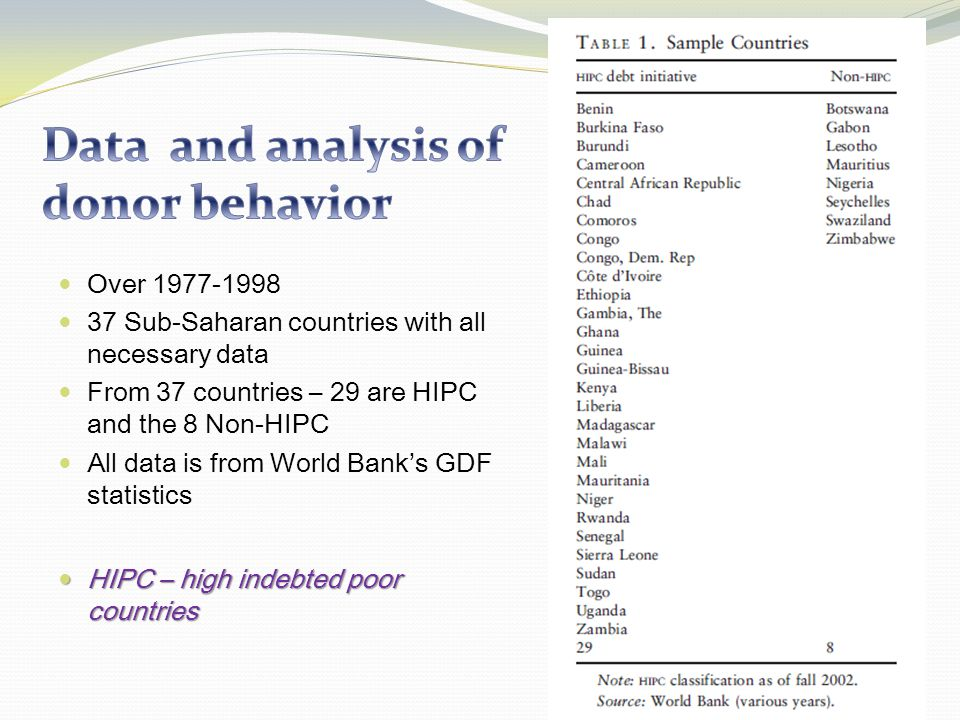 Over 1977-1998 37 Sub-Saharan countries with all necessary data From 37 countries – 29 are HIPC and the 8 Non-HIPC All data is from World Banks GDF statistics HIPC – high indebted poor countries HIPC – high indebted poor countries