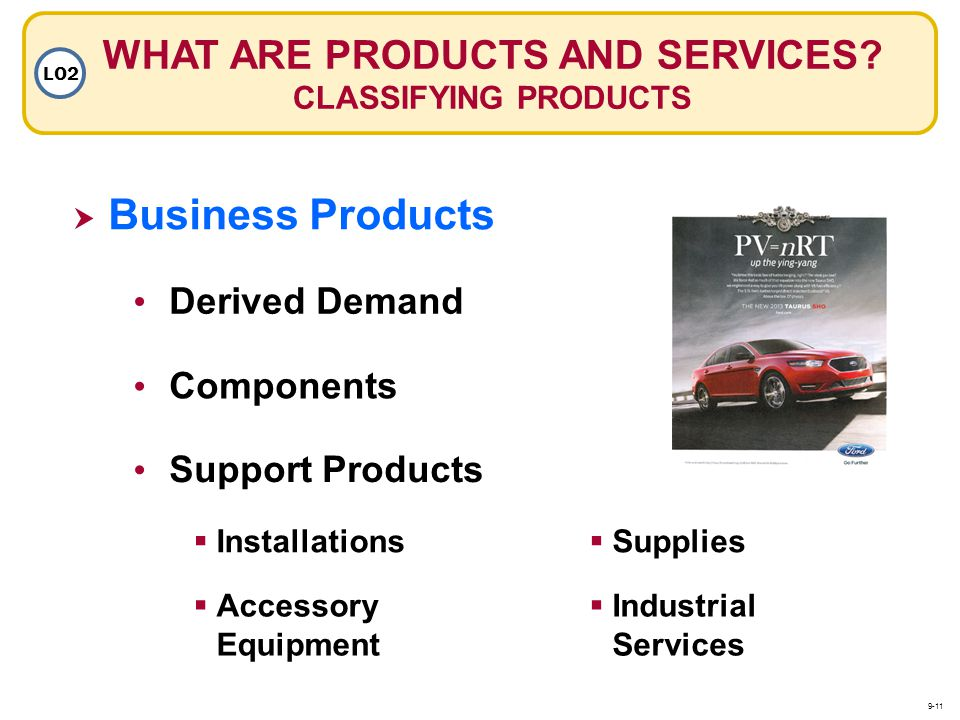 WHAT ARE PRODUCTS AND SERVICES? CLASSIFYING PRODUCTS LO2 Business Products Components Support Products Derived Demand Supplies Industrial Services Ins