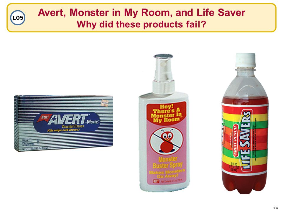 Avert, Monster in My Room, and Life Saver Why did these products fail? LO5 9-35