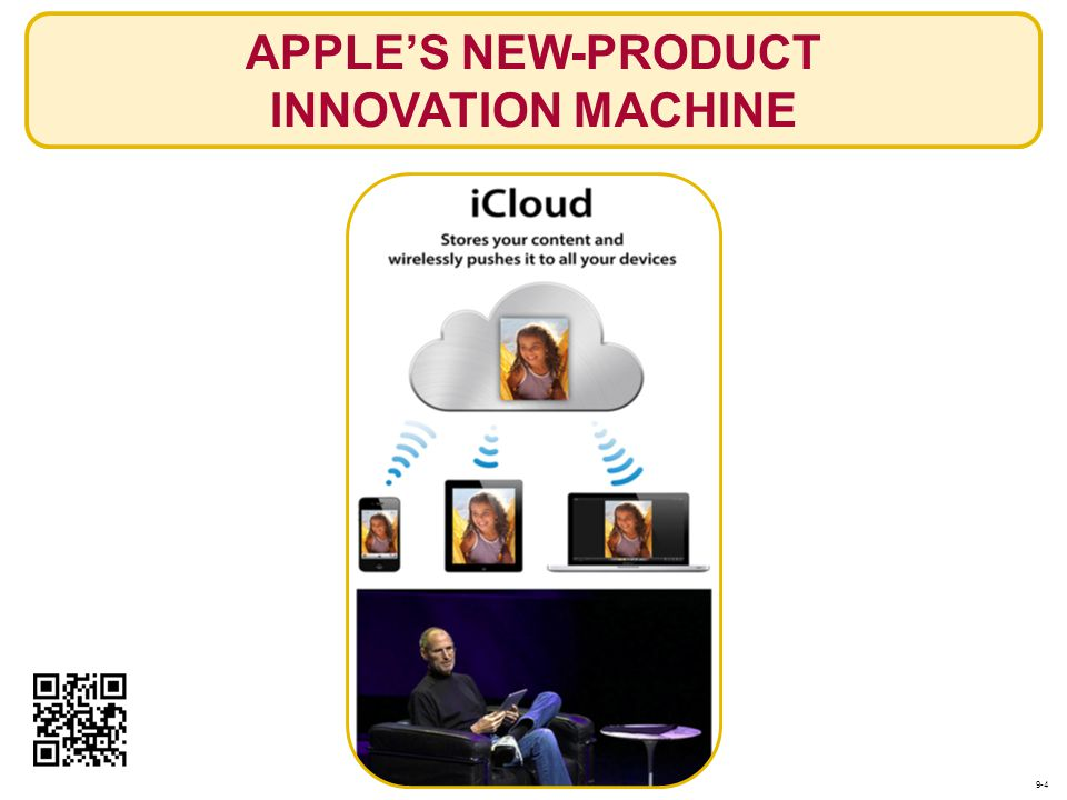APPLES NEW-PRODUCT INNOVATION MACHINE 9-4