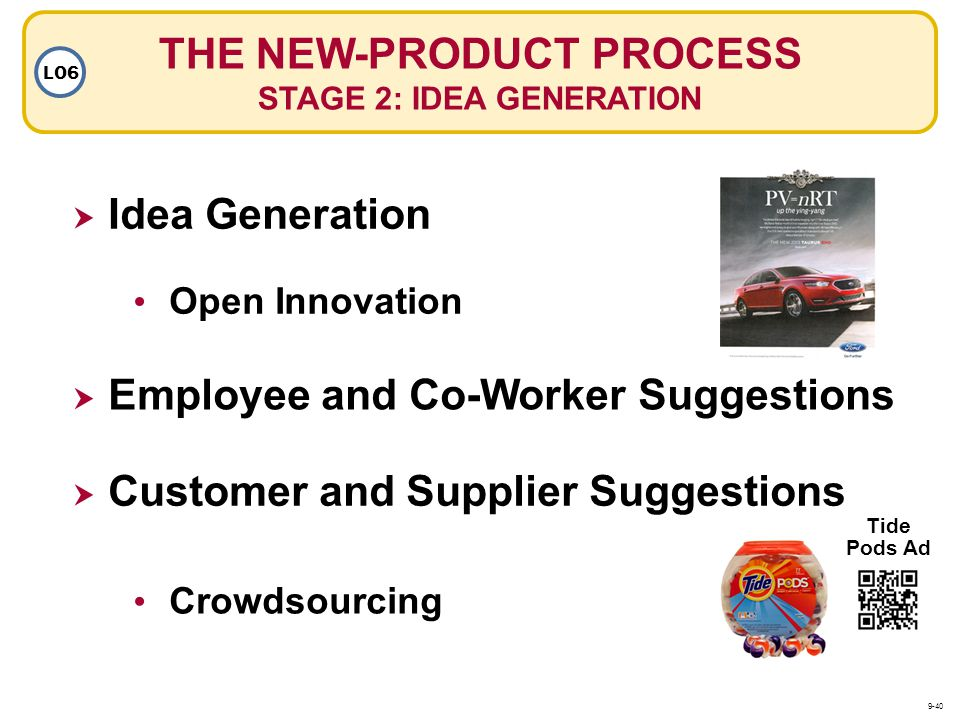 THE NEW-PRODUCT PROCESS STAGE 2: IDEA GENERATION LO6 Employee and Co-Worker Suggestions Customer and Supplier Suggestions Crowdsourcing Idea Generatio