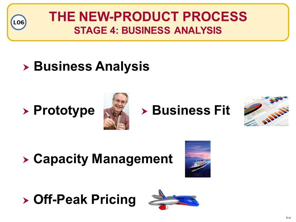 THE NEW-PRODUCT PROCESS STAGE 4: BUSINESS ANALYSIS LO6 Prototype Business Fit Capacity Management Off-Peak Pricing Business Analysis 9-44