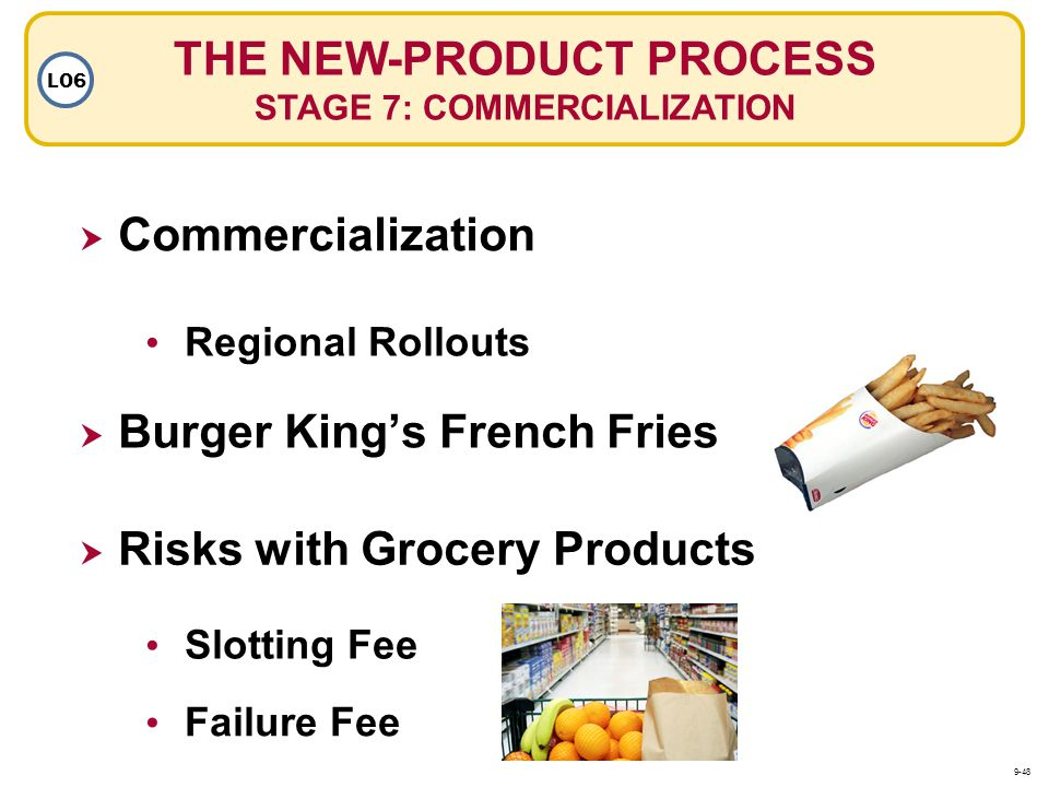 THE NEW-PRODUCT PROCESS STAGE 7: COMMERCIALIZATION LO6 Burger Kings French Fries Risks with Grocery Products Slotting Fee Failure Fee Commercializatio