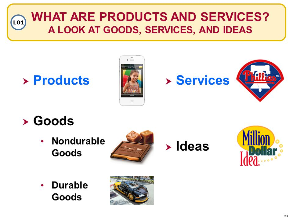 WHAT ARE PRODUCTS AND SERVICES.
