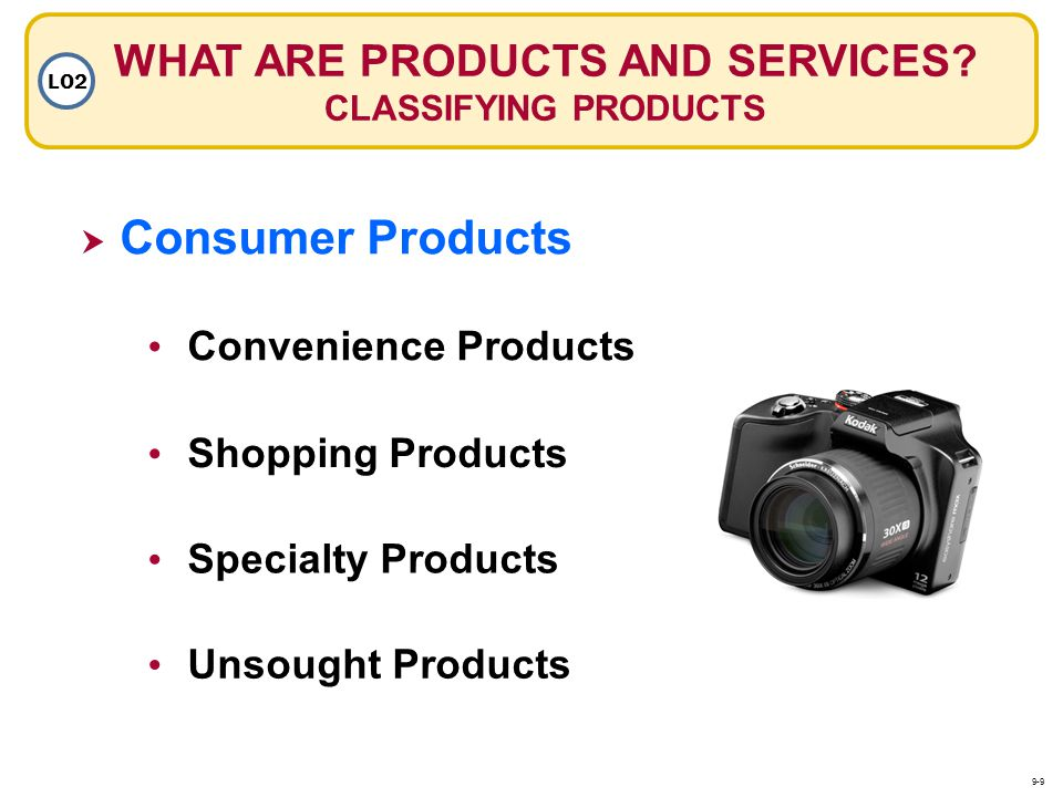 WHAT ARE PRODUCTS AND SERVICES? CLASSIFYING PRODUCTS LO2 Consumer Products Convenience Products Shopping Products Specialty Products Unsought Products