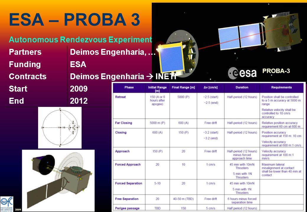 2009 PROBA-3 ESA – PROBA 3 Autonomous Rendezvous Experiment PartnersDeimos Engenharia, … FundingESA ContractsDeimos Engenharia INETI Start2009 End2012