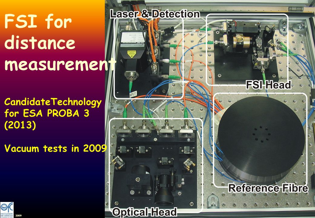 2009 FSI for distance measurement CandidateTechnology for ESA PROBA 3 (2013) Vacuum tests in 2009