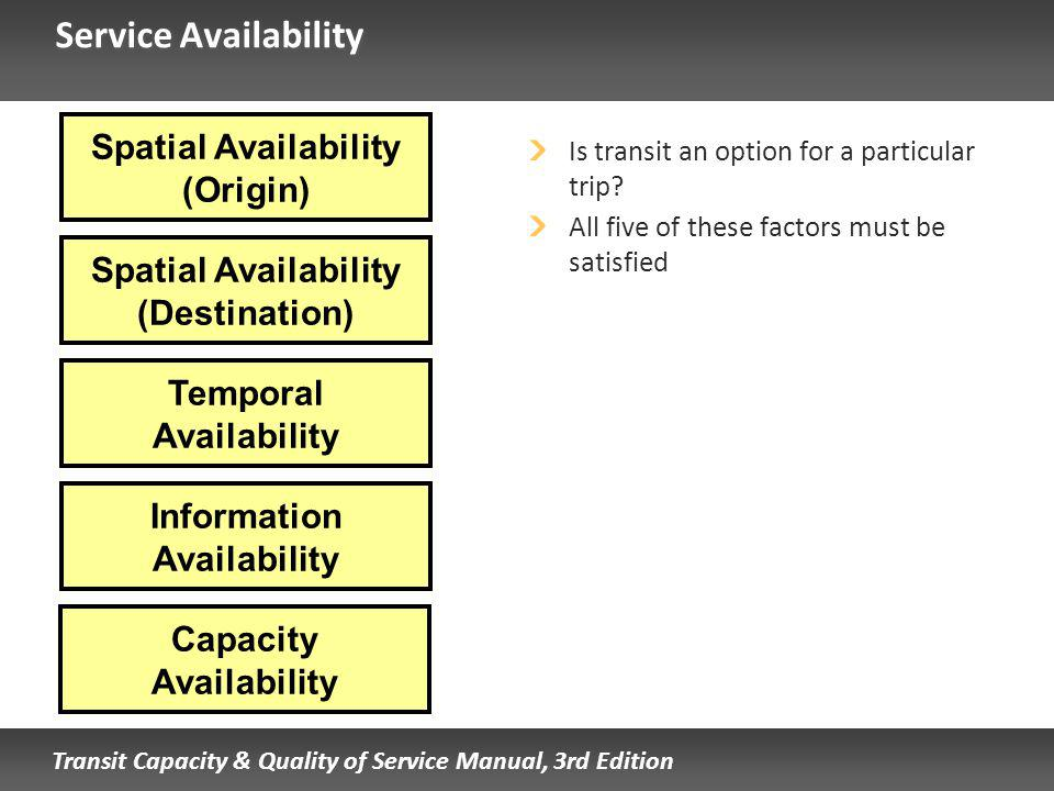 Transit Capacity & Quality of Service Manual, 3rd Edition Spatial Availability (Origin) Temporal Availability Information Availability Spatial Availability (Destination) Service Availability Is transit an option for a particular trip.