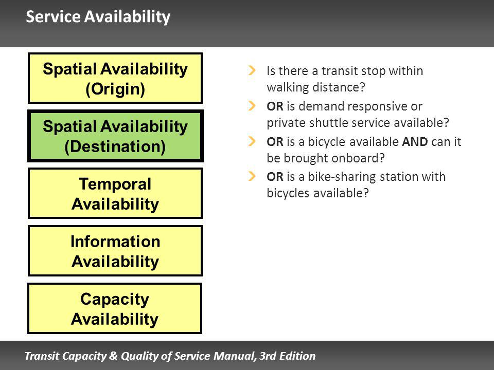 Transit Capacity & Quality of Service Manual, 3rd Edition Spatial Availability (Origin) Temporal Availability Information Availability Spatial Availability (Destination) Service Availability Is there a transit stop within walking distance.
