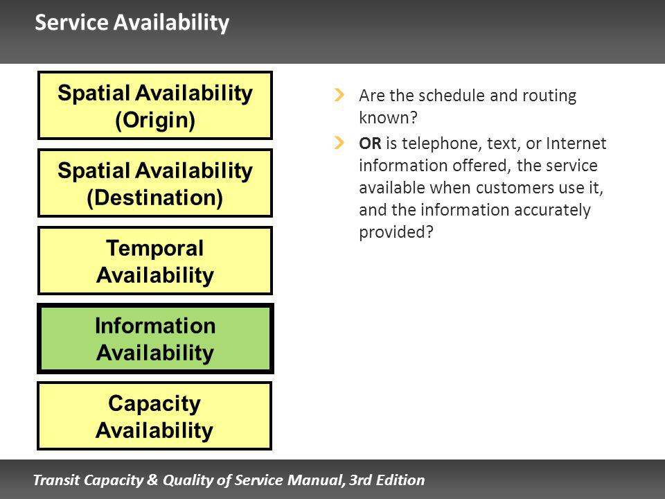 Transit Capacity & Quality of Service Manual, 3rd Edition Spatial Availability (Origin) Temporal Availability Information Availability Spatial Availability (Destination) Service Availability Are the schedule and routing known.