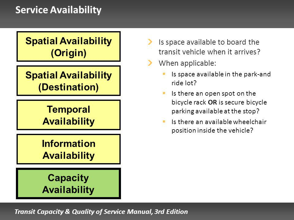 Transit Capacity & Quality of Service Manual, 3rd Edition Spatial Availability (Origin) Temporal Availability Information Availability Spatial Availability (Destination) Service Availability Is space available to board the transit vehicle when it arrives.