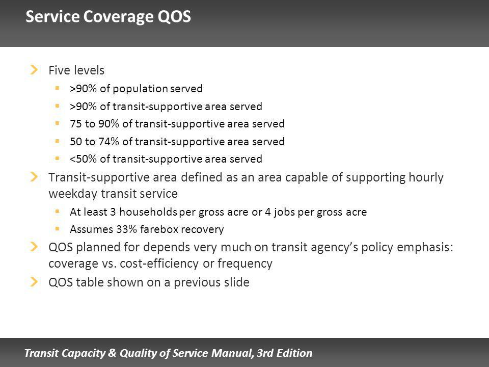 Transit Capacity & Quality of Service Manual, 3rd Edition Service Coverage QOS Five levels >90% of population served >90% of transit-supportive area served 75 to 90% of transit-supportive area served 50 to 74% of transit-supportive area served <50% of transit-supportive area served Transit-supportive area defined as an area capable of supporting hourly weekday transit service At least 3 households per gross acre or 4 jobs per gross acre Assumes 33% farebox recovery QOS planned for depends very much on transit agencys policy emphasis: coverage vs.