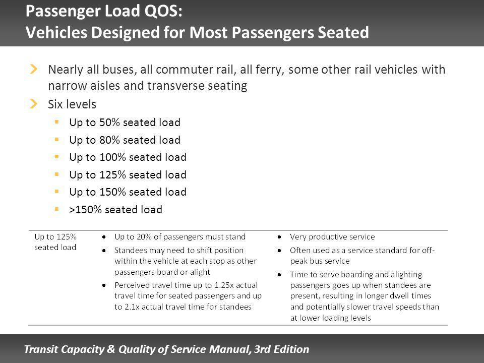 Transit Capacity & Quality of Service Manual, 3rd Edition Passenger Load QOS: Vehicles Designed for Most Passengers Seated Nearly all buses, all commuter rail, all ferry, some other rail vehicles with narrow aisles and transverse seating Six levels Up to 50% seated load Up to 80% seated load Up to 100% seated load Up to 125% seated load Up to 150% seated load >150% seated load