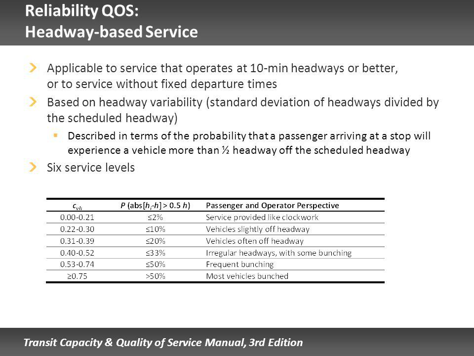 Transit Capacity & Quality of Service Manual, 3rd Edition Reliability QOS: Headway-based Service Applicable to service that operates at 10-min headways or better, or to service without fixed departure times Based on headway variability (standard deviation of headways divided by the scheduled headway) Described in terms of the probability that a passenger arriving at a stop will experience a vehicle more than ½ headway off the scheduled headway Six service levels