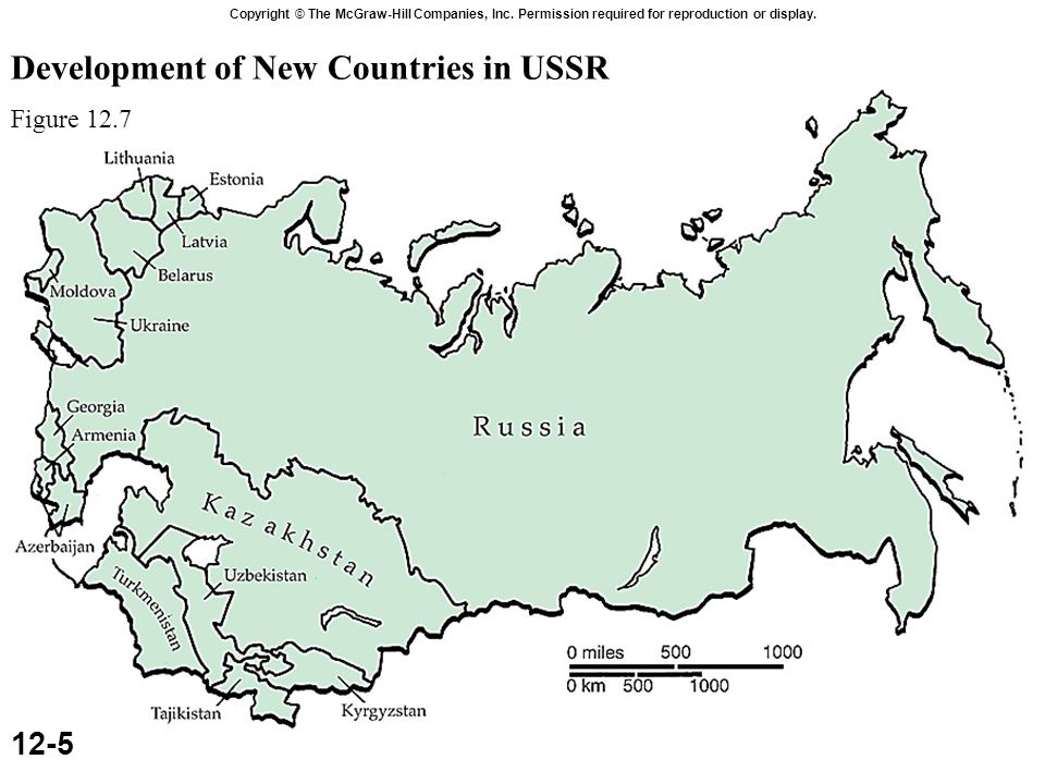 Development of New Countries in USSR Figure Copyright © The McGraw-Hill Companies, Inc.