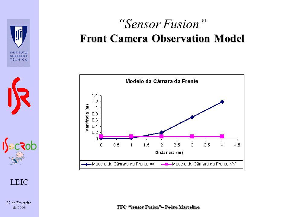 TFC Sensor Fusion– Pedro Marcelino LEIC 27 de Fevereiro de 2003 Front Camera Observation Model Sensor Fusion Front Camera Observation Model