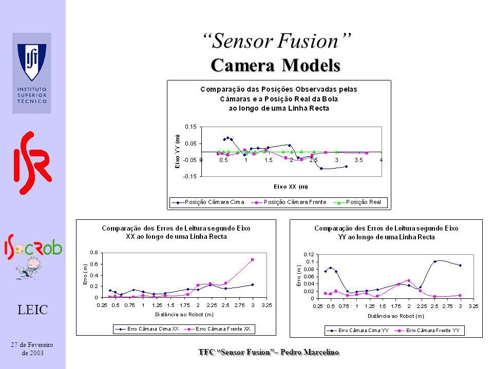 TFC Sensor Fusion– Pedro Marcelino LEIC 27 de Fevereiro de 2003 Camera Models Sensor Fusion Camera Models