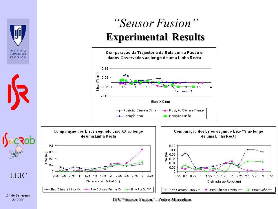 TFC Sensor Fusion– Pedro Marcelino LEIC 27 de Fevereiro de 2003 Experimental Results Sensor Fusion Experimental Results